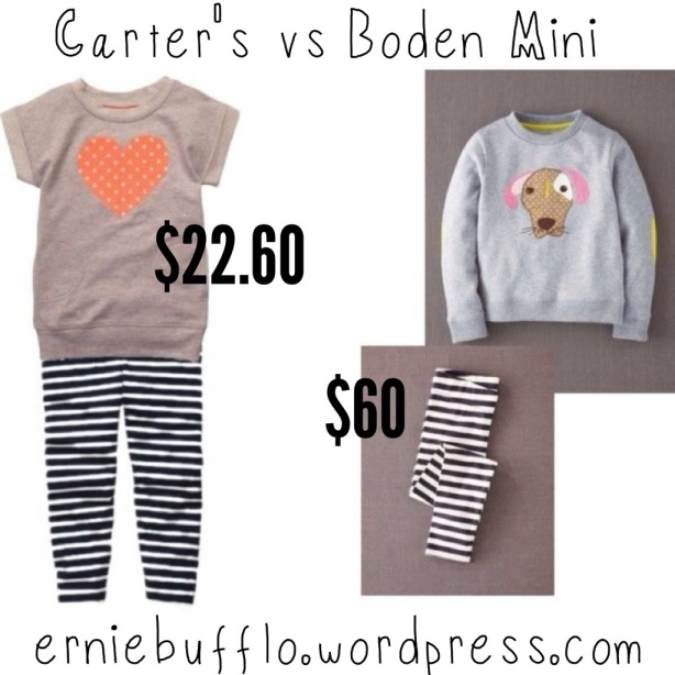 Carter's vs. Boden Mini, $22.60/outfit vs. $60/outfit