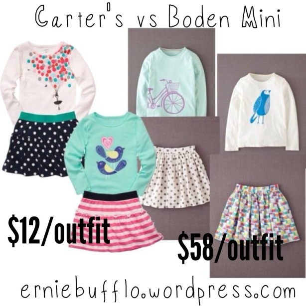 Carters vs. Boden Mini, $12/outfit vs. $58/outfit