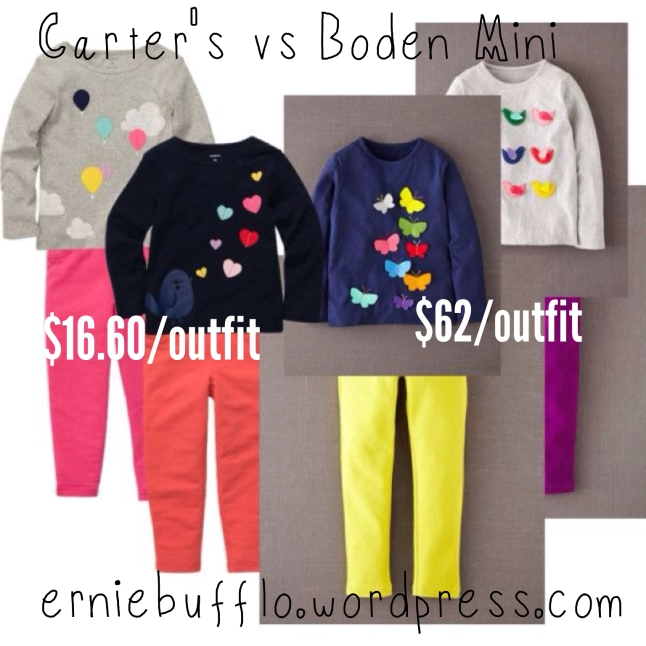 Carter's vs. Boden Mini, $16.60/outfit vs. $62/outfit